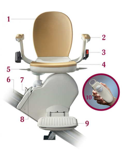 Cadeira Elevador - Instalação/Montagem Incluída